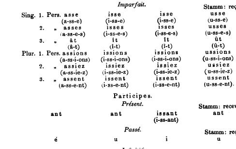 [merged small][merged small][ocr errors][ocr errors][merged small][merged small][merged small][merged small][merged small][merged small][merged small][merged small][merged small]